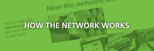 how-the-network-works-thumb-01